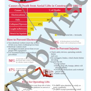 Bench Grinder Poster Riskwise