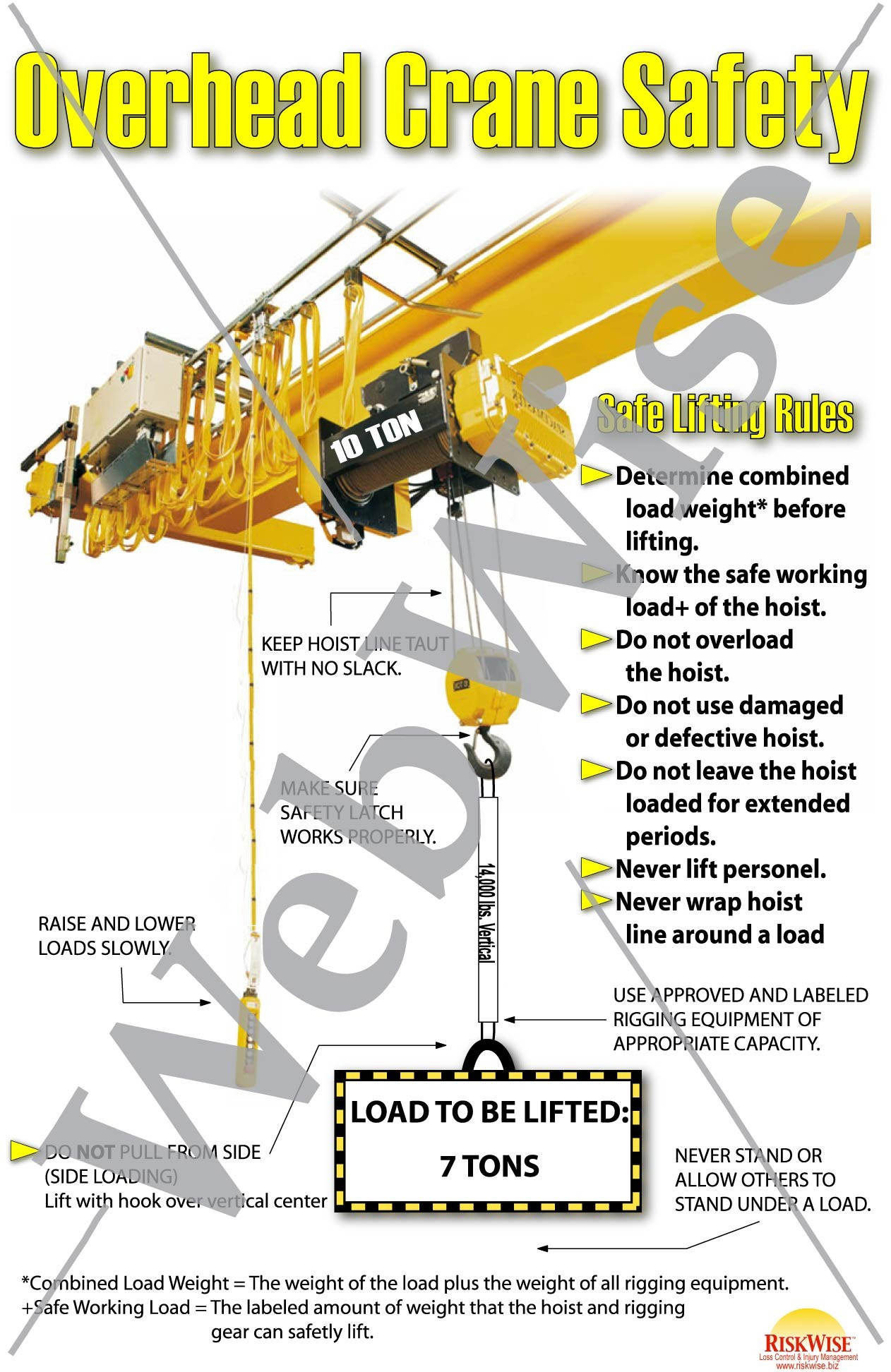 Overhead Crane Safety Poster