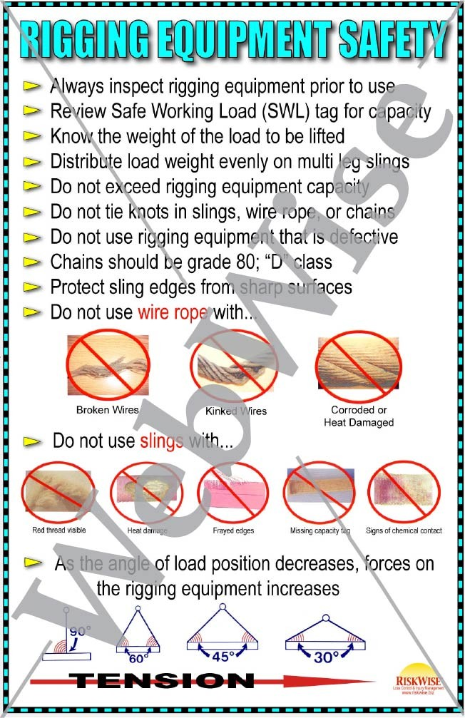 Rigging Equipment Inspection Poster